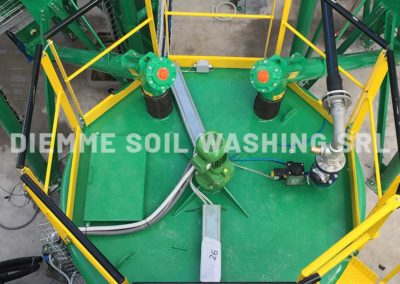 Stabilization, Solidification and Inertization Plants