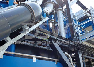 Impianto mobile Soil Washing 2020 6
